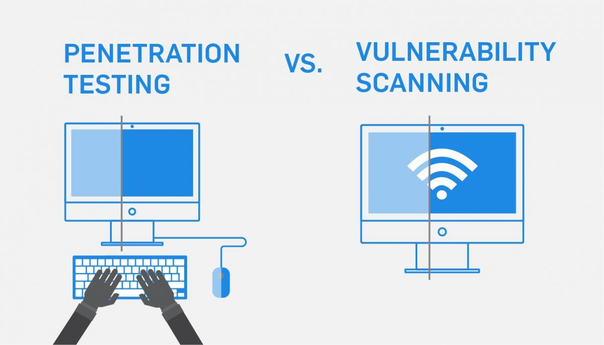 SY0-501 Section 3.8 Explain the proper use of penetration testing versus vulnerability scanning.